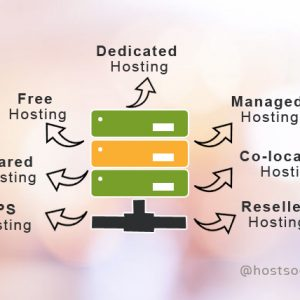 Different Types of Web Hosting Explained